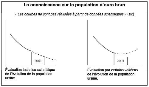 Connaissance_sur_population_ours_brun_iphb